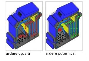 Centrala termica pe combustibil solid