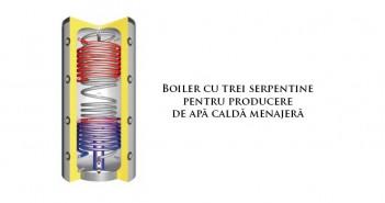 Boiler solar pentru apă caldă prețuri mici