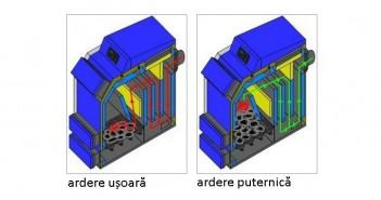 Centrală termică pe combustibil solid