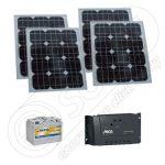 Kit solar mobil consumatori mici 12V 400Wh