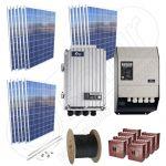 Kit solar cu panouri fotovoltaice 4.5kW putere instalata structura de montaj pentru acoperis inclinat inclusa