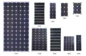 Panouri de tehnologie monocristalina,panouri iluminatoare pentru strazi, pret rezonabil panouri fotovoltaice