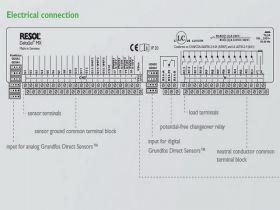 controler electronic solar