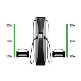 Statie electrica pentru masini hibride si masini electrice 22kW AC, ce poate fi montata in toate spatiile comerciale, atat in exterior cat si in interior, cu touchscreen intuitiv si usor de folosit pret ieftin 3