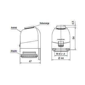 Actuatori Oventrop 230 V pentru sisteme de incalzire