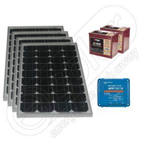 Incarcatoare fotovoltaice mobile pentru excursii 12V 660Wh