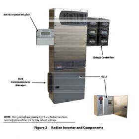 Invertor hibrid pentru panouri solare off-grid independente Outback Radian GS3548E 3