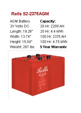 baterii panouri solare